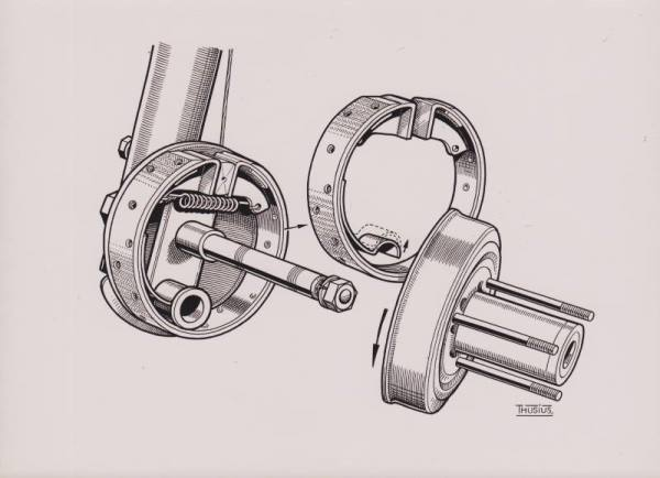 Principle of the Imme R100 drum brake